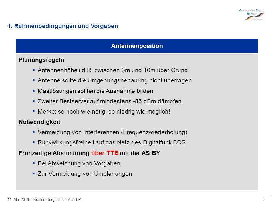 11. Mai 2016 | Kohler, Bergheimer| AS1 FP 8 1. Rahmenbedingungen und Vorgaben Antennenposition Planungsregeln  Antennenhöhe i.d.R. zwischen 3m und 10
