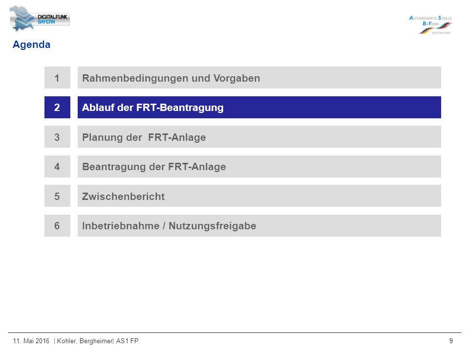 11. Mai 2016 | Kohler, Bergheimer| AS1 FP 9 Agenda Rahmenbedingungen und Vorgaben1 Ablauf der FRT-Beantragung2 3Planung der FRT-Anlage 4 5 6 Beantragu