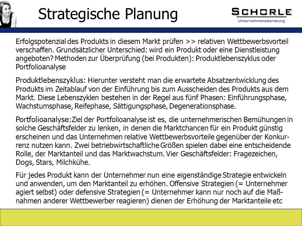 Erfolgspotenzial des Produkts in diesem Markt prüfen >> relativen Wettbewerbsvorteil verschaffen.