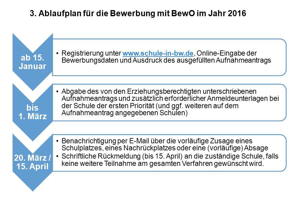 3. Ablaufplan für die Bewerbung mit BewO im Jahr 2016 ab 15. Januar Registrierung unter www.schule-in-bw.de, Online-Eingabe der Bewerbungsdaten und Au