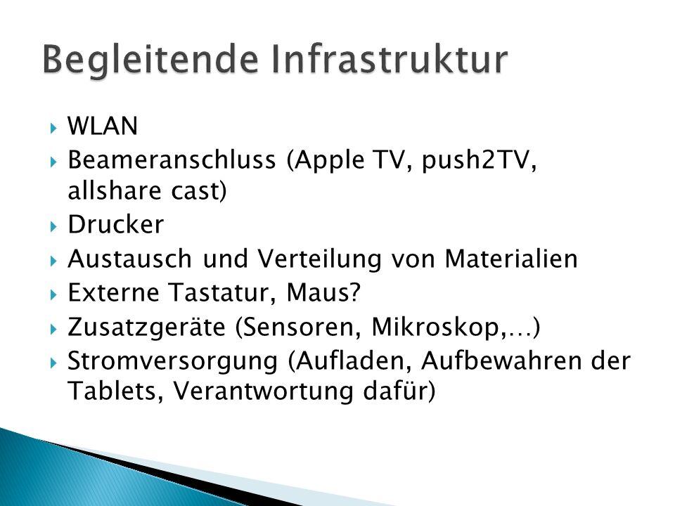  WLAN  Beameranschluss (Apple TV, push2TV, allshare cast)  Drucker  Austausch und Verteilung von Materialien  Externe Tastatur, Maus?  Zusatzger