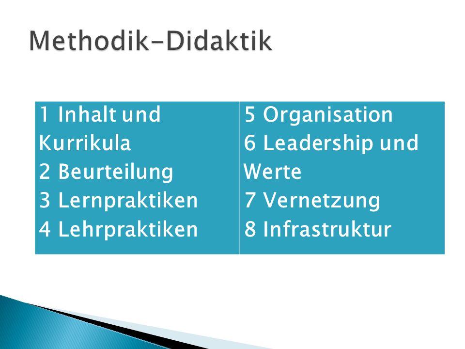 1 Inhalt und Kurrikula 2 Beurteilung 3 Lernpraktiken 4 Lehrpraktiken 5 Organisation 6 Leadership und Werte 7 Vernetzung 8 Infrastruktur