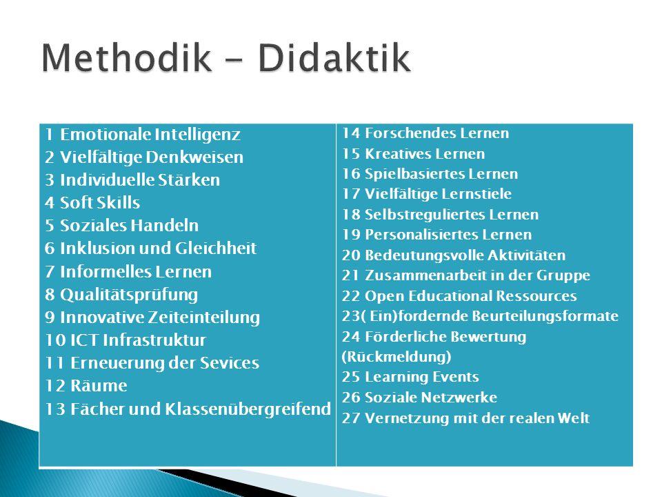 1 Emotionale Intelligenz 2 Vielfältige Denkweisen 3 Individuelle Stärken 4 Soft Skills 5 Soziales Handeln 6 Inklusion und Gleichheit 7 Informelles Ler