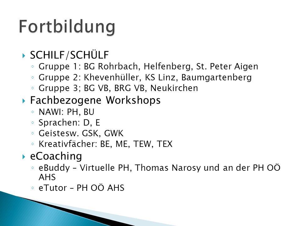  SCHILF/SCHÜLF ◦ Gruppe 1: BG Rohrbach, Helfenberg, St. Peter Aigen ◦ Gruppe 2: Khevenhüller, KS Linz, Baumgartenberg ◦ Gruppe 3; BG VB, BRG VB, Neuk