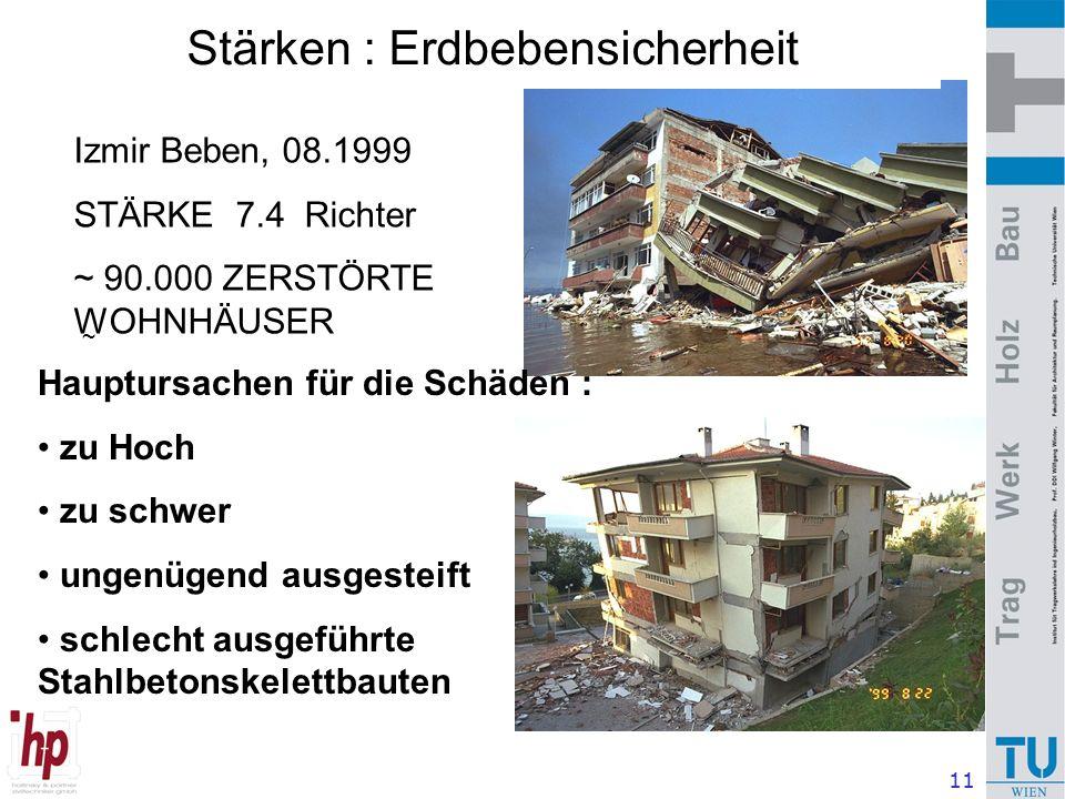 11 Izmir Beben, 08.1999 STÄRKE 7.4 Richter ~ 90.000 ZERSTÖRTE WOHNHÄUSER ~ Hauptursachen für die Schäden : zu Hoch zu schwer ungenügend ausgesteift schlecht ausgeführte Stahlbetonskelettbauten Stärken : Erdbebensicherheit