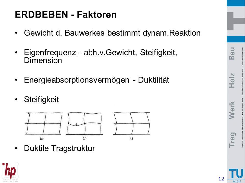 12 ERDBEBEN - Faktoren Gewicht d.