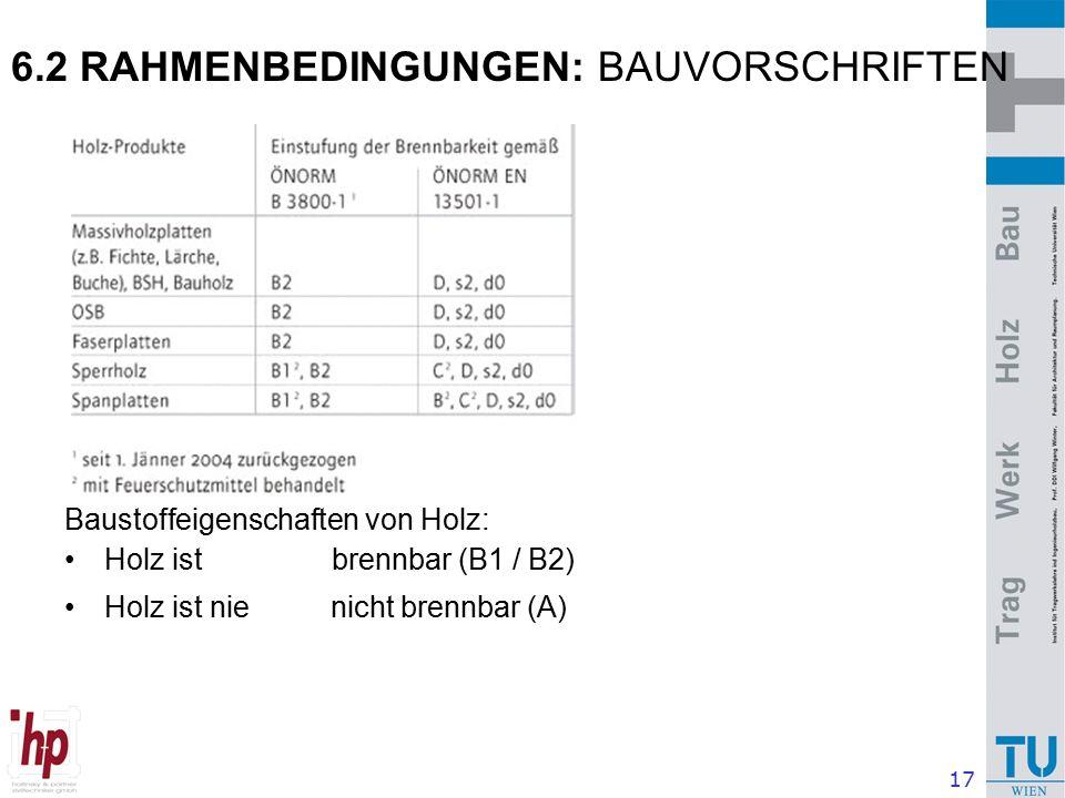 17 6.2 RAHMENBEDINGUNGEN: BAUVORSCHRIFTEN TU-Wien zur Verfügung.