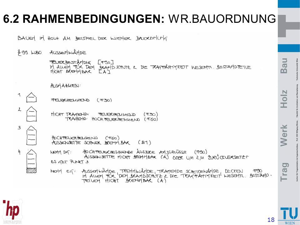 18 6.2 RAHMENBEDINGUNGEN: WR.BAUORDNUNG