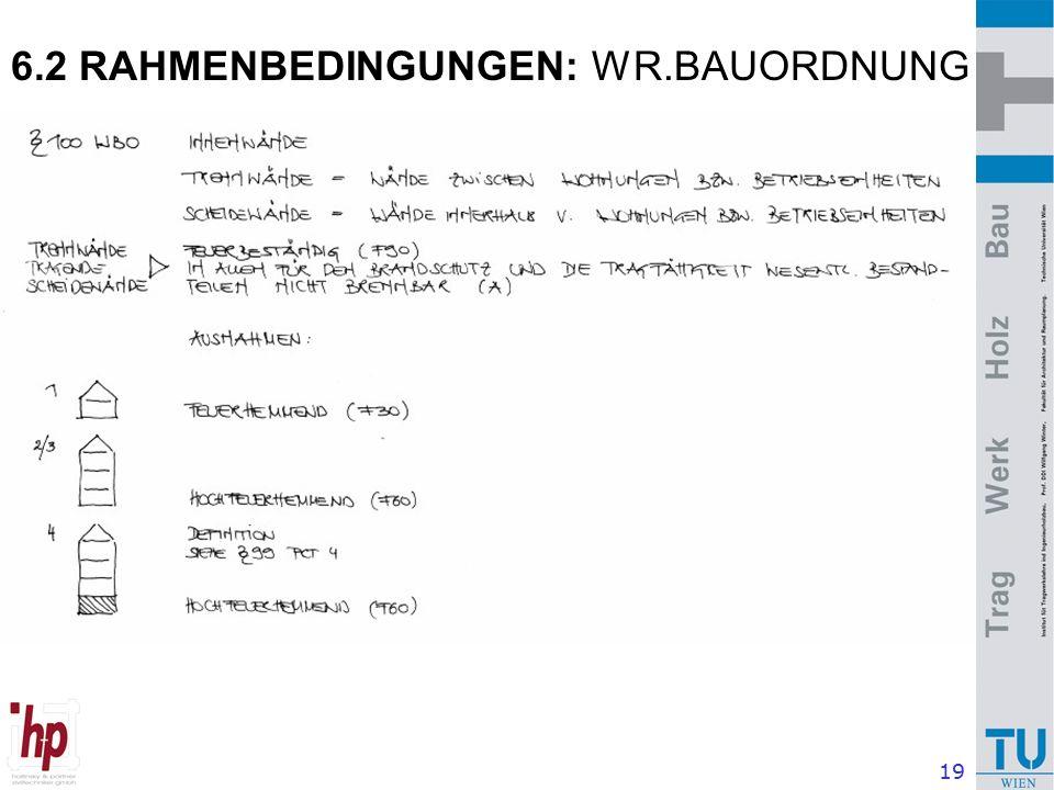 19 6.2 RAHMENBEDINGUNGEN: WR.BAUORDNUNG