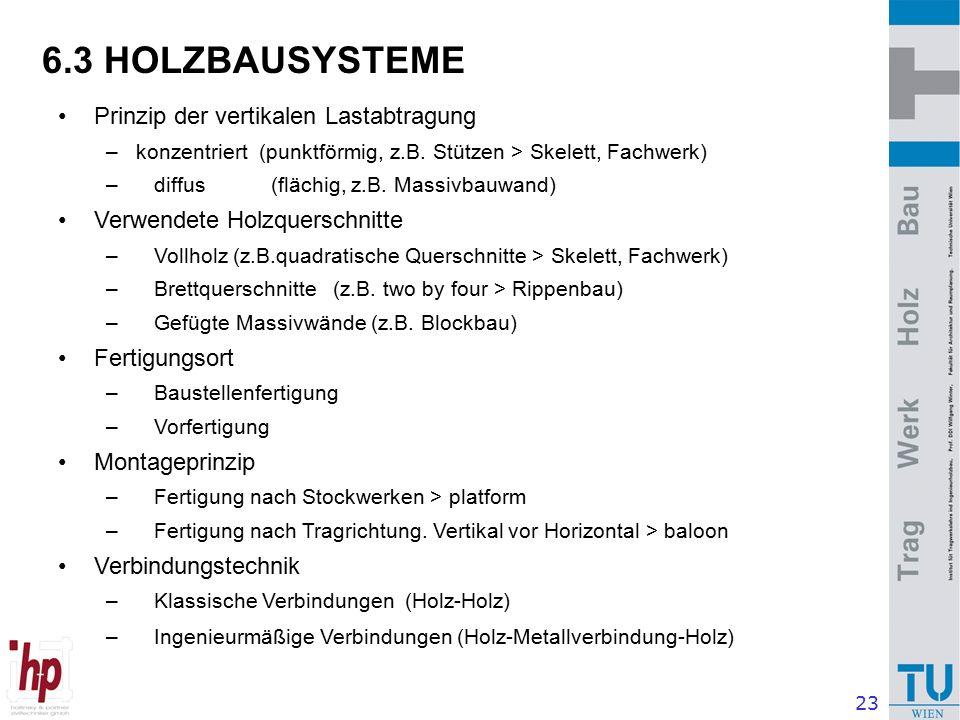 23 6.3 HOLZBAUSYSTEME Prinzip der vertikalen Lastabtragung – –konzentriert (punktförmig, z.B.