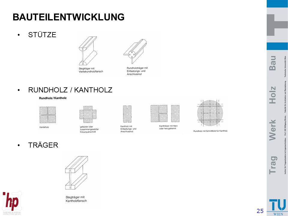 25 BAUTEILENTWICKLUNG STÜTZE RUNDHOLZ / KANTHOLZ TRÄGER