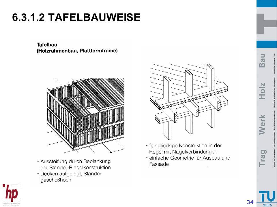 34 6.3.1.2 TAFELBAUWEISE