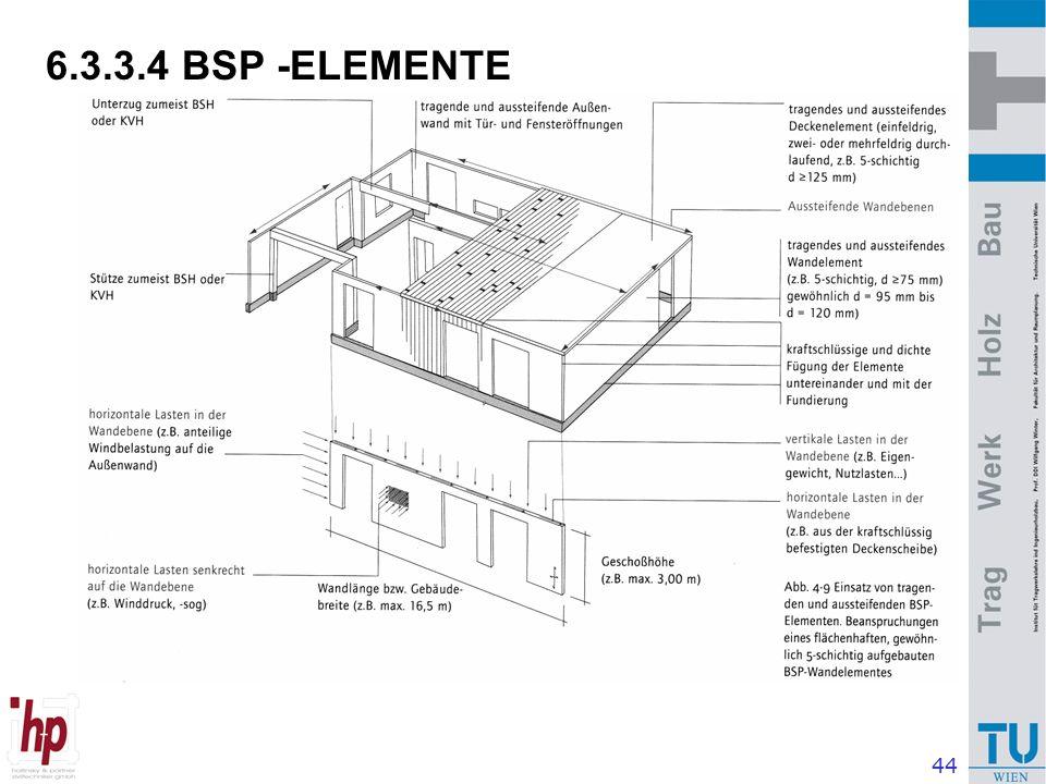 44 6.3.3.4 BSP -ELEMENTE