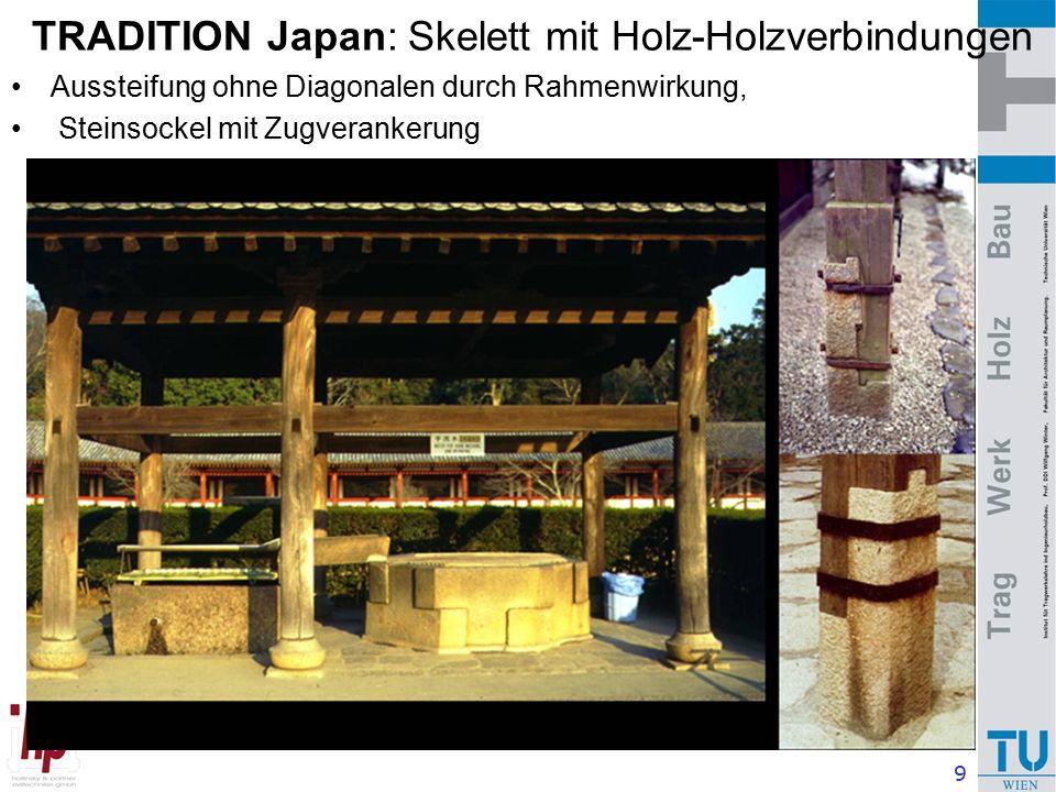 9 TRADITION Japan: Skelett mit Holz-Holzverbindungen Aussteifung ohne Diagonalen durch Rahmenwirkung, Steinsockel mit Zugverankerung