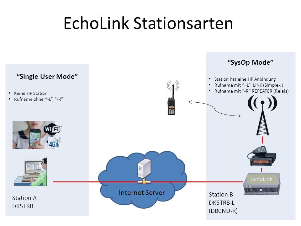 """EchoLink Stationsarten Internet Server Station A DK5TRB EchoLink """"Single User Mode"""" Keine HF Station Rufname ohne """"-L"""", """"-R"""" """"SysOp Mode"""" Station hat"""