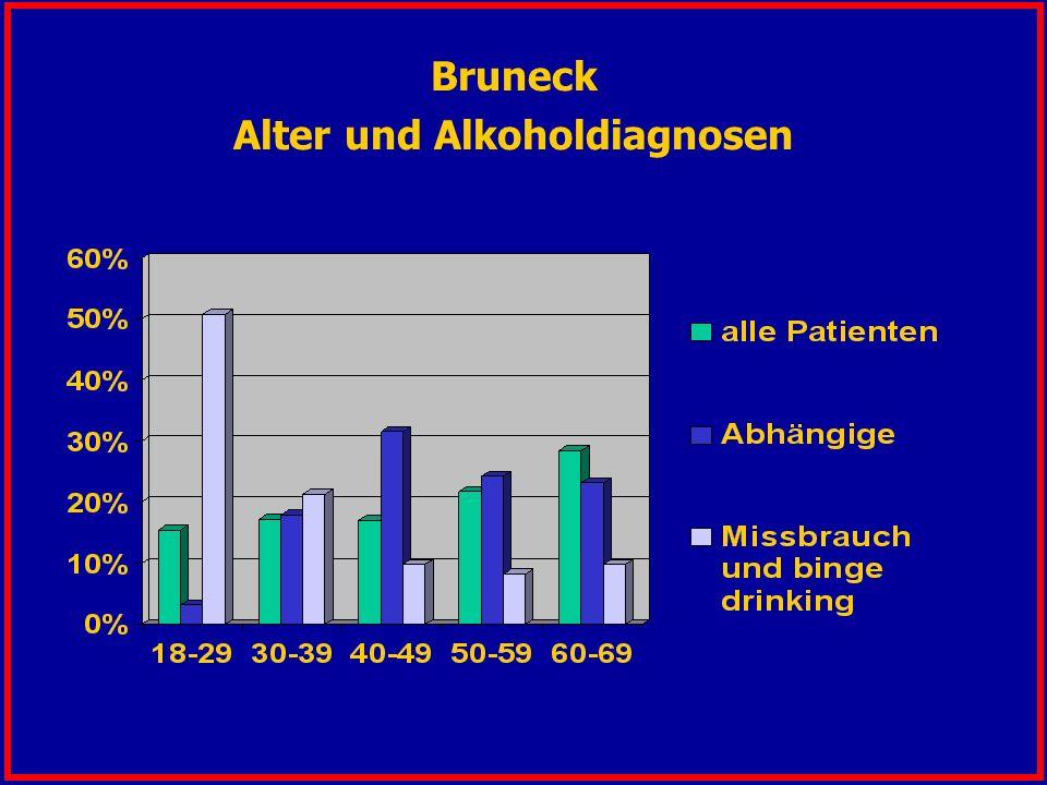 Bruneck Alter und Alkoholdiagnosen