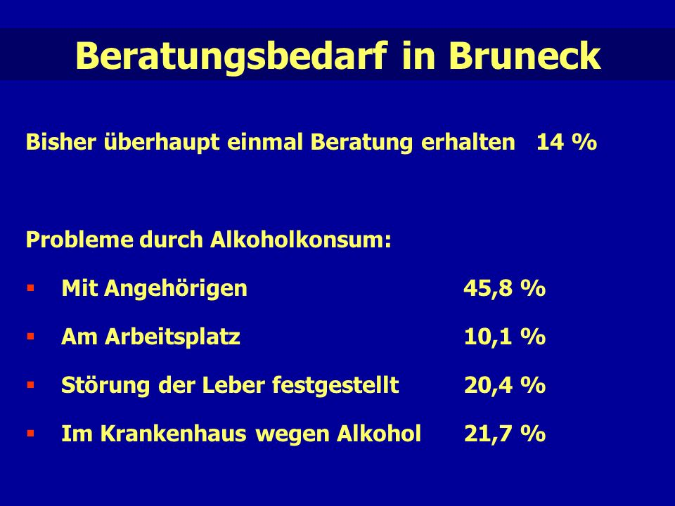 Beratungsbedarf in Bruneck Bisher überhaupt einmal Beratung erhalten 14 % Probleme durch Alkoholkonsum:  Mit Angehörigen45,8 %  Am Arbeitsplatz10,1 %  Störung der Leber festgestellt 20,4 %  Im Krankenhaus wegen Alkohol21,7 %