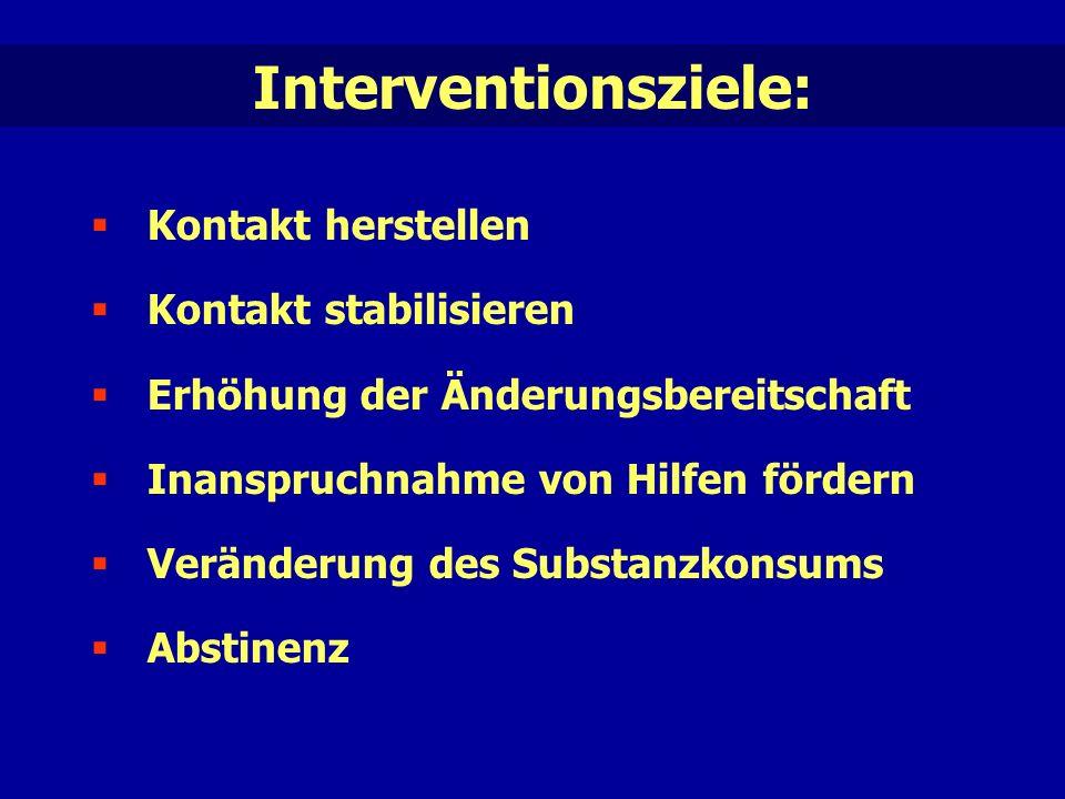 Interventionsziele:  Kontakt herstellen  Kontakt stabilisieren  Erhöhung der Änderungsbereitschaft  Inanspruchnahme von Hilfen fördern  Veränderung des Substanzkonsums  Abstinenz