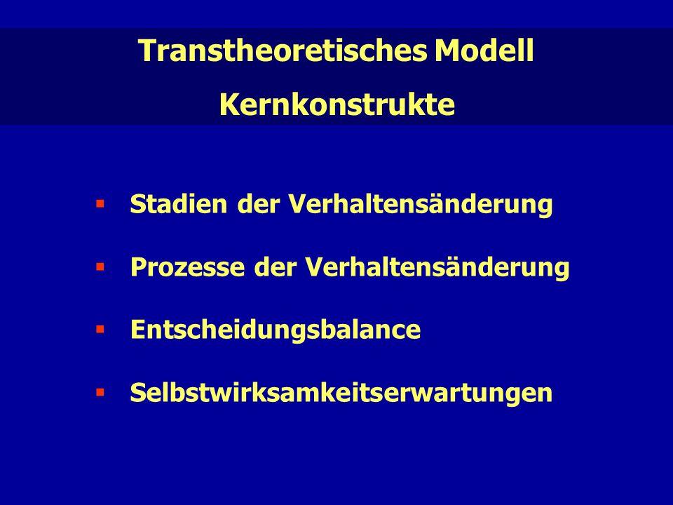 Transtheoretisches Modell Kernkonstrukte  Stadien der Verhaltensänderung  Prozesse der Verhaltensänderung  Entscheidungsbalance  Selbstwirksamkeitserwartungen