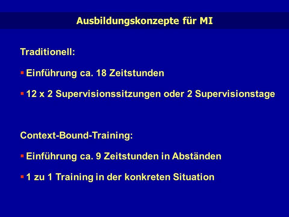Ausbildungskonzepte für MI Traditionell:  Einführung ca. 18 Zeitstunden  12 x 2 Supervisionssitzungen oder 2 Supervisionstage Context-Bound-Training