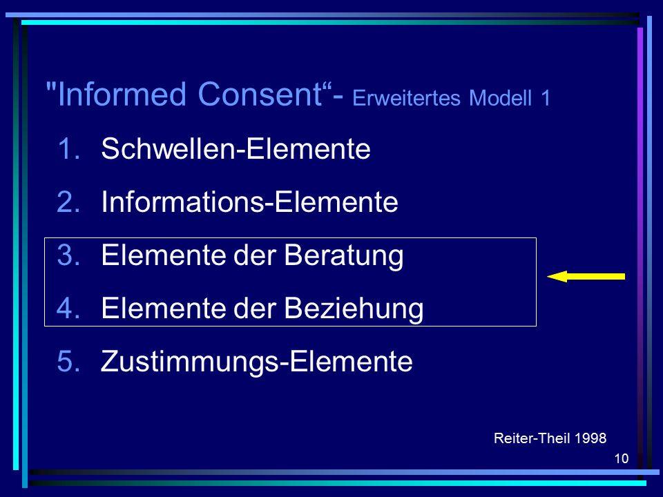 10 Informed Consent - Erweitertes Modell 1 1.Schwellen-Elemente 2.Informations-Elemente 3.Elemente der Beratung 4.Elemente der Beziehung 5.Zustimmungs-Elemente Reiter-Theil 1998