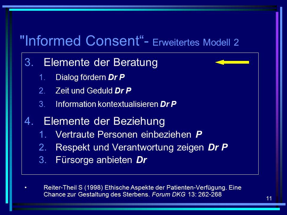 11 Informed Consent - Erweitertes Modell 2 3.Elemente der Beratung 1.Dialog fördern Dr P 2.Zeit und Geduld Dr P 3.Information kontextualisieren Dr P 4.Elemente der Beziehung 1.Vertraute Personen einbeziehen P 2.Respekt und Verantwortung zeigen Dr P 3.Fürsorge anbieten Dr Reiter-Theil S (1998) Ethische Aspekte der Patienten-Verfügung.