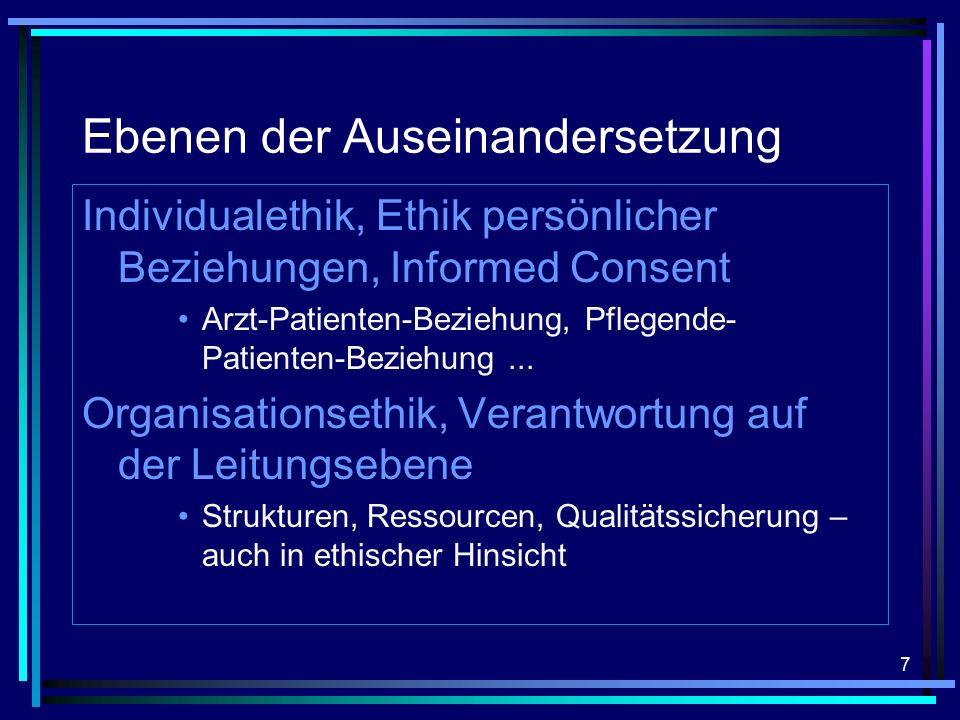 7 Ebenen der Auseinandersetzung Individualethik, Ethik persönlicher Beziehungen, Informed Consent Arzt-Patienten-Beziehung, Pflegende- Patienten-Beziehung...