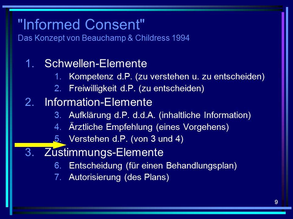 9 Informed Consent Das Konzept von Beauchamp & Childress 1994 1.Schwellen-Elemente 1.Kompetenz d.P.