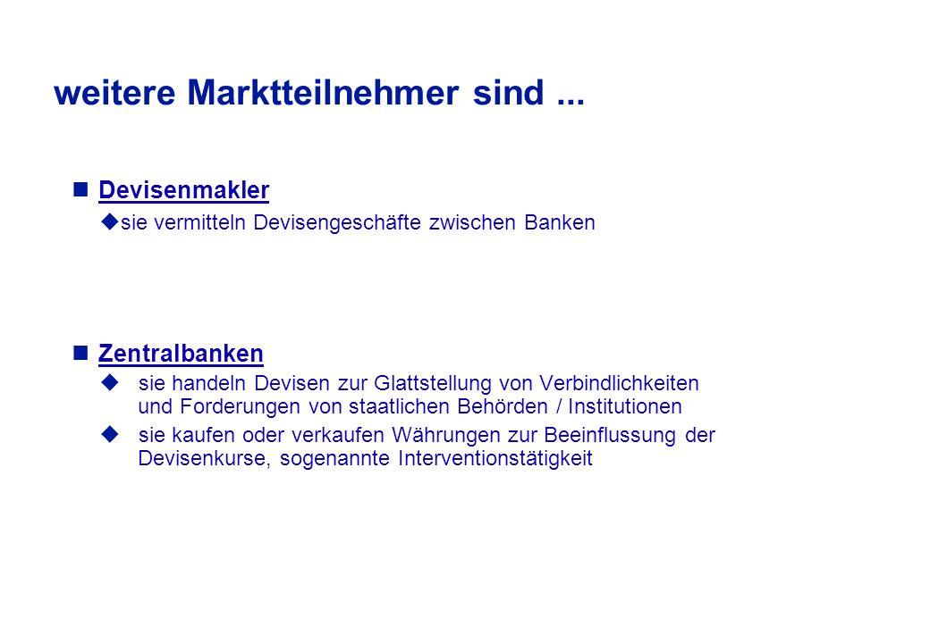 international tätige Geschäftsbanken.