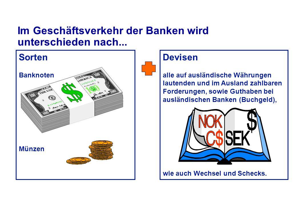Geld- / Briefspannen & Kundenmarge, z.B.