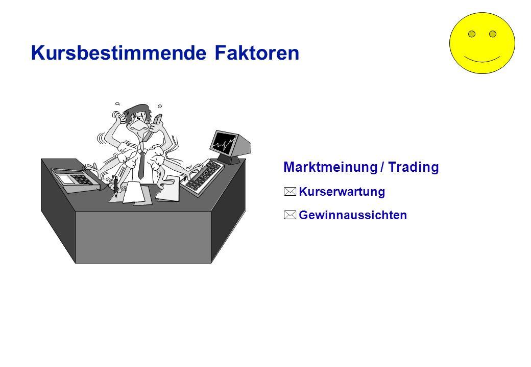 Kursbestimmende Faktoren wirtschaftliche Faktoren *wirtschaftliche Krisen *Konjunkturdaten *Leitzinsänderung *Notenbank-Interventionen