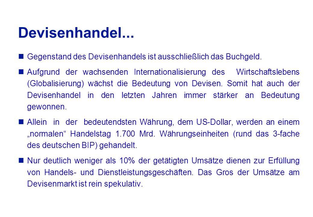 1.Einführung in den Devisenhandel INHALT 2. Kassahandel und limitierte Order 3.
