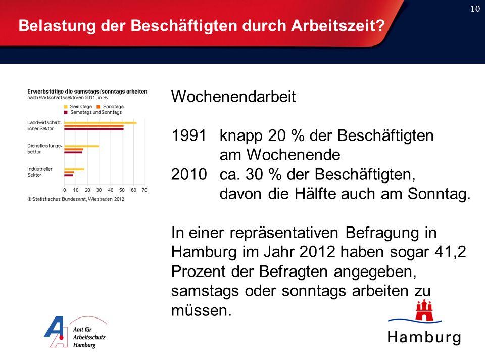 10 Wochenendarbeit 1991 knapp 20 % der Beschäftigten am Wochenende 2010 ca. 30 % der Beschäftigten, davon die Hälfte auch am Sonntag. In einer repräse