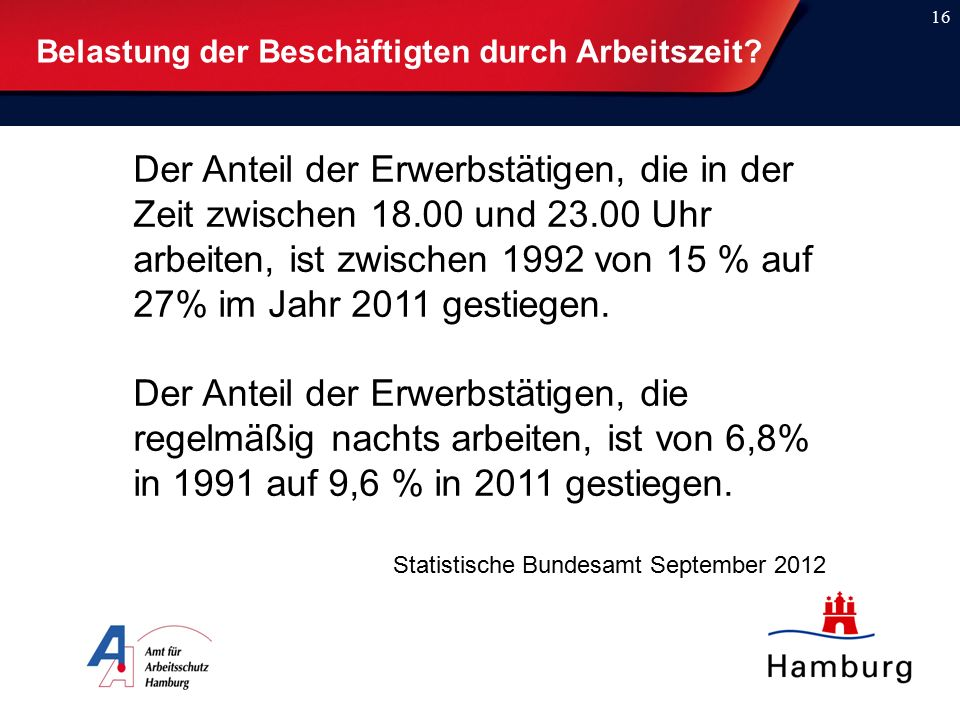 16 Der Anteil der Erwerbstätigen, die in der Zeit zwischen 18.00 und 23.00 Uhr arbeiten, ist zwischen 1992 von 15 % auf 27% im Jahr 2011 gestiegen.