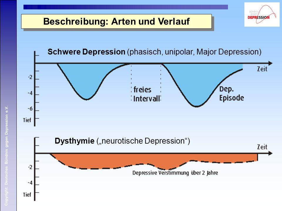 Copyright: Deutsches Bündnis gegen Depression e.V. Beschreibung: Arten und Verlauf Schwere Depression (phasisch, unipolar, Major Depression) Dysthymie