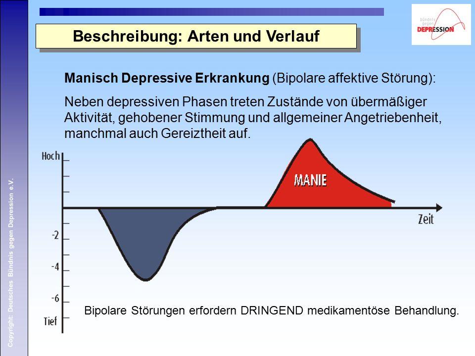 Copyright: Deutsches Bündnis gegen Depression e.V. Beschreibung: Arten und Verlauf Manisch Depressive Erkrankung (Bipolare affektive Störung): Neben d