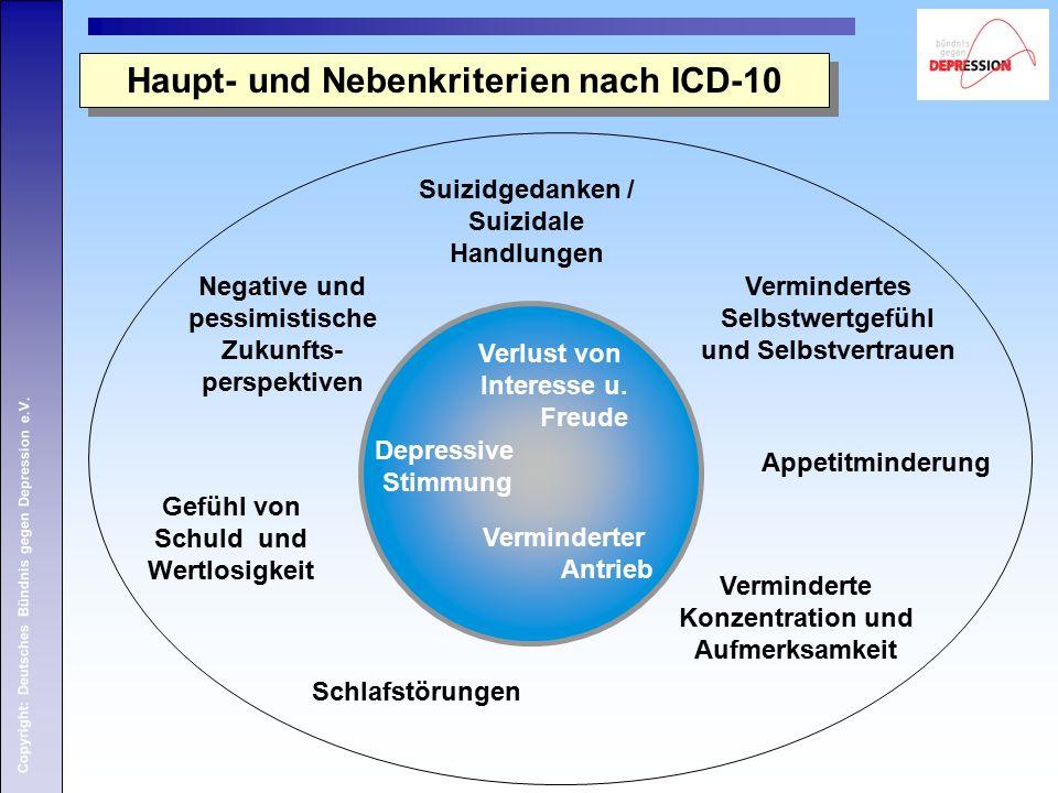 Copyright: Deutsches Bündnis gegen Depression e.V. Verlust von Interesse u. Freude Depressive Stimmung Verminderter Antrieb Haupt- und Nebenkriterien