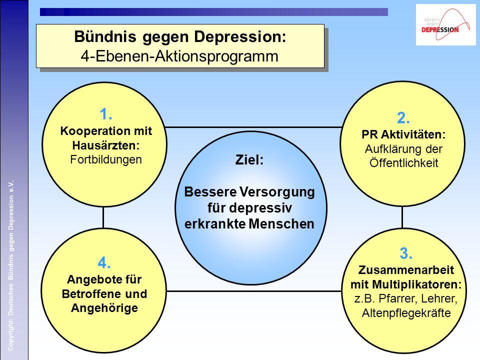 Bündnis gegen Depression: 4-Ebenen-Aktionsprogramm Bündnis gegen Depression: 4-Ebenen-Aktionsprogramm Ziel: Bessere Versorgung für depressiv erkrankte Menschen 1.
