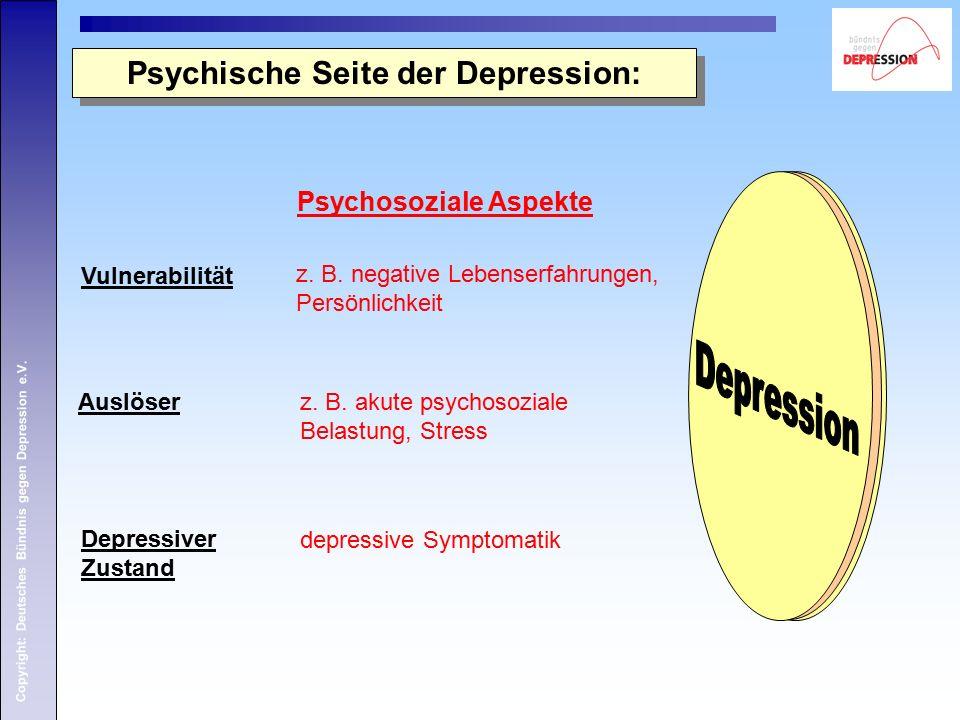 Copyright: Deutsches Bündnis gegen Depression e.V. Psychische Seite der Depression: Psychosoziale Aspekte depressive Symptomatik Depressiver Zustand z