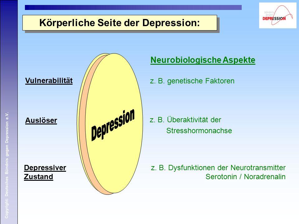 Copyright: Deutsches Bündnis gegen Depression e.V. Depressiver Zustand z. B. Dysfunktionen der Neurotransmitter Serotonin / Noradrenalin Auslöser z. B