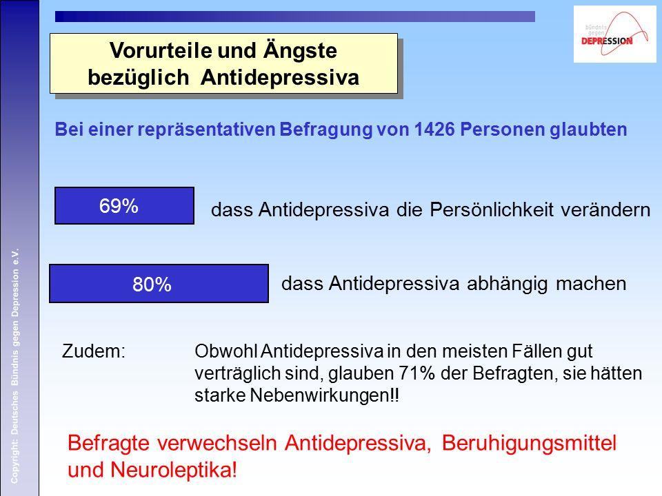Copyright: Deutsches Bündnis gegen Depression e.V. dass Antidepressiva abhängig machen 80% Vorurteile und Ängste bezüglich Antidepressiva Bei einer re