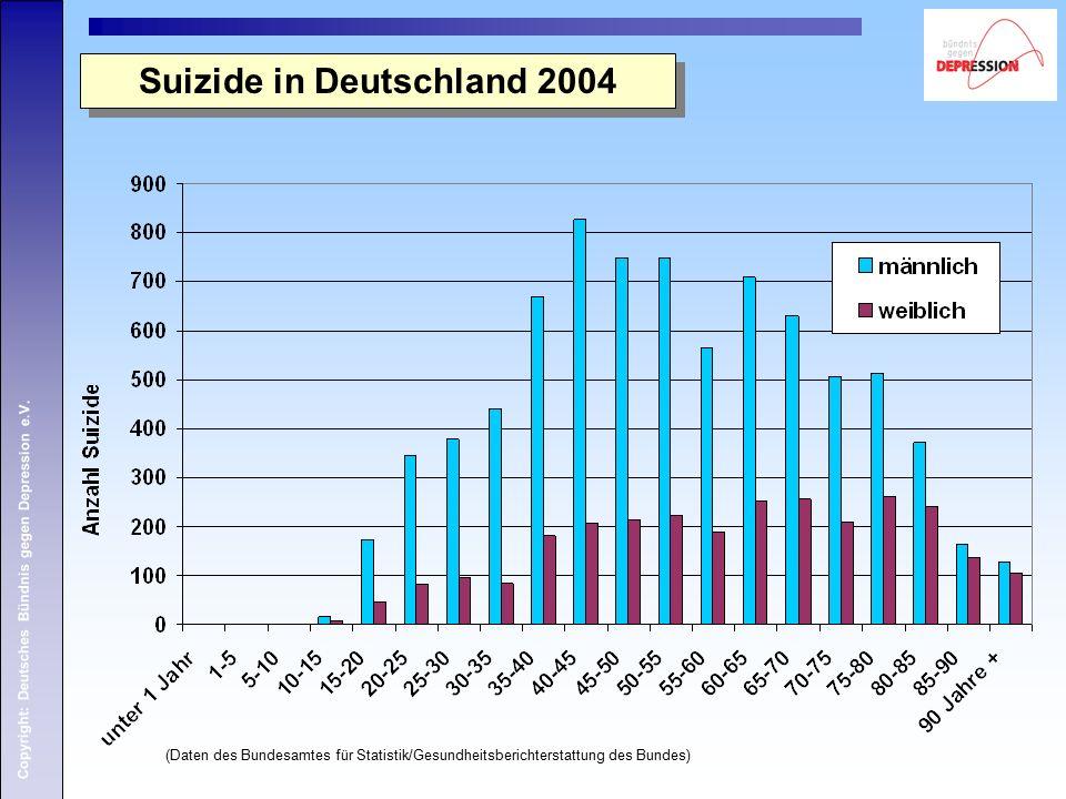 Copyright: Deutsches Bündnis gegen Depression e.V. Suizide in Deutschland 2004 (Daten des Bundesamtes für Statistik/Gesundheitsberichterstattung des B