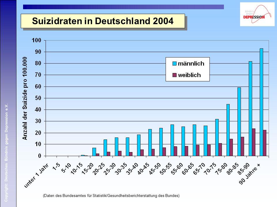 Copyright: Deutsches Bündnis gegen Depression e.V. Suizidraten in Deutschland 2004 (Daten des Bundesamtes für Statistik/Gesundheitsberichterstattung d