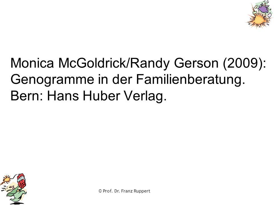 © Prof. Dr. Franz Ruppert Monica McGoldrick/Randy Gerson (2009): Genogramme in der Familienberatung. Bern: Hans Huber Verlag.