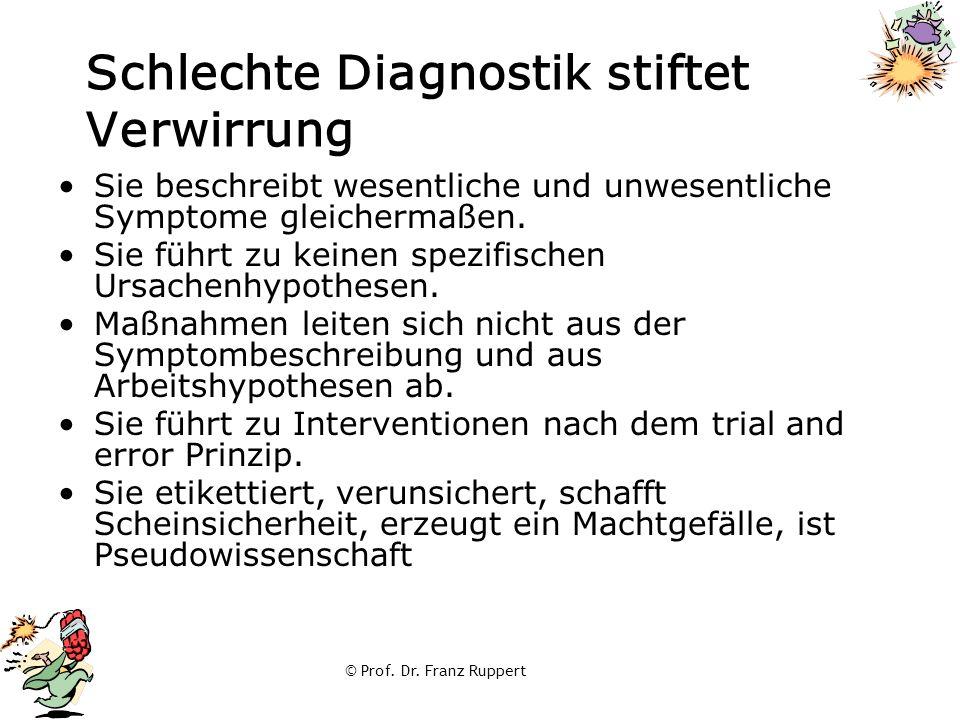 © Prof. Dr. Franz Ruppert Schlechte Diagnostik stiftet Verwirrung Sie beschreibt wesentliche und unwesentliche Symptome gleichermaßen. Sie führt zu ke