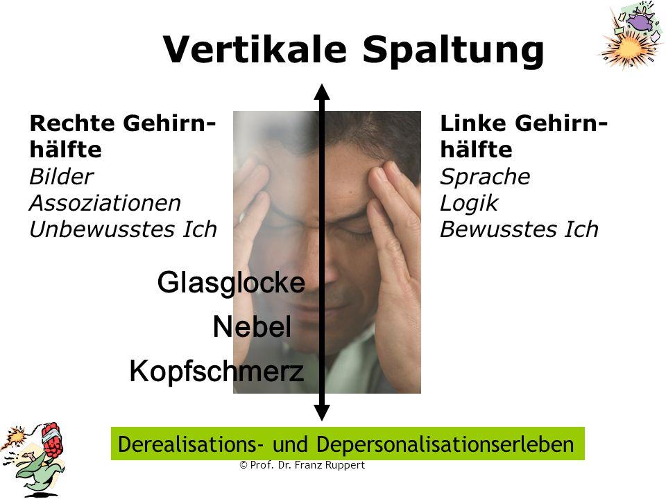 © Prof. Dr. Franz Ruppert Vertikale Spaltung Rechte Gehirn- hälfte Bilder Assoziationen Unbewusstes Ich Linke Gehirn- hälfte Sprache Logik Bewusstes I