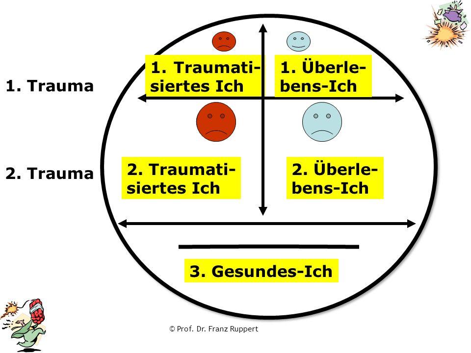 © Prof. Dr. Franz Ruppert 3. Gesundes-Ich 1.Traumati- siertes Ich 1. Trauma 2. Überle- bens-Ich 2. Trauma 2. Traumati- siertes Ich 1. Überle- bens-Ich