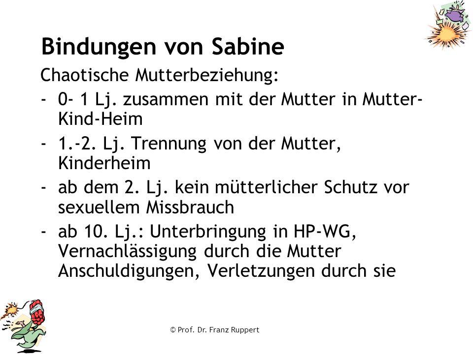 © Prof. Dr. Franz Ruppert Bindungen von Sabine Chaotische Mutterbeziehung: -0- 1 Lj. zusammen mit der Mutter in Mutter- Kind-Heim -1.-2. Lj. Trennung
