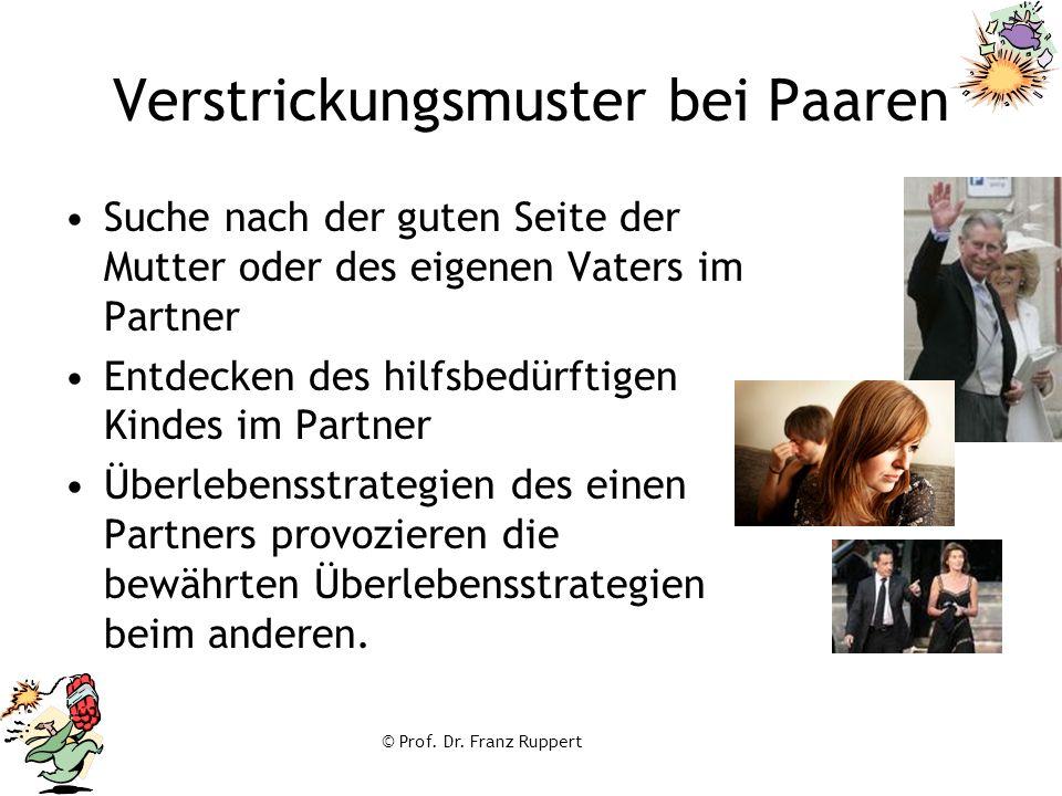 © Prof. Dr. Franz Ruppert Verstrickungsmuster bei Paaren Suche nach der guten Seite der Mutter oder des eigenen Vaters im Partner Entdecken des hilfsb