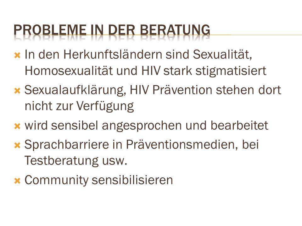  In den Herkunftsländern sind Sexualität, Homosexualität und HIV stark stigmatisiert  Sexualaufklärung, HIV Prävention stehen dort nicht zur Verfügu